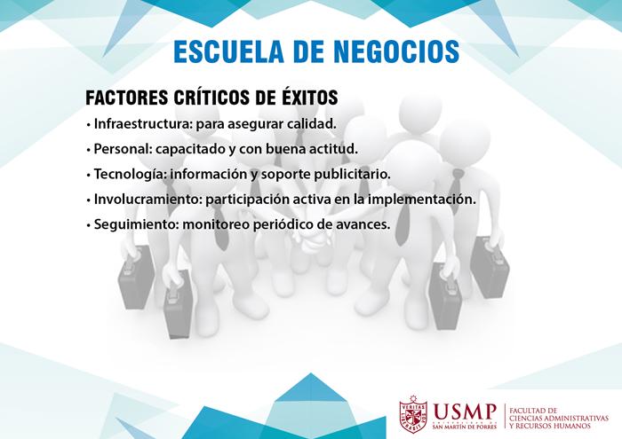 usmp-factores