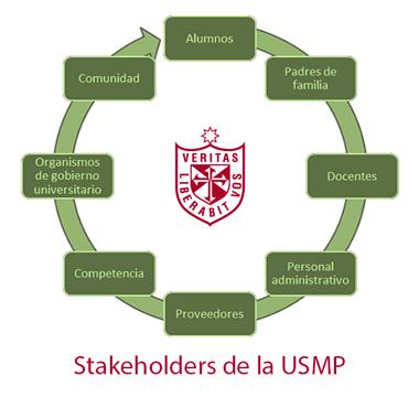 stakeholders-usmp-1